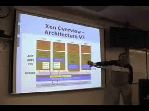 Xen and the Art of Consolidation - Tom Eastep HP/Shorewall - Linuxfest Northwest