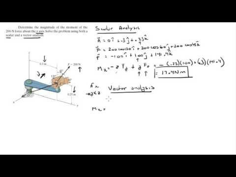 Find the magnitude of the moment using a scalar and vector analysis