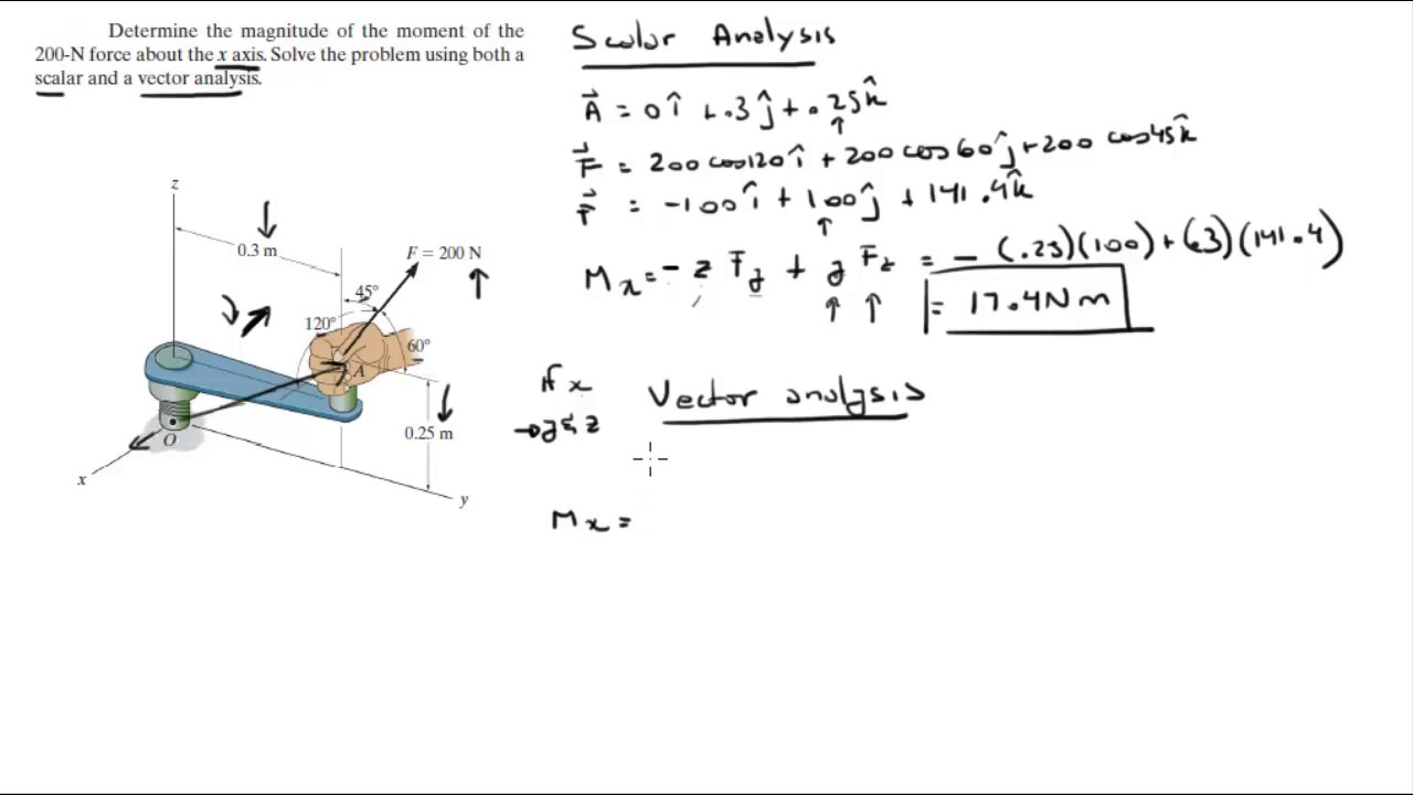 Find The Magnitude Of The Moment Using A Scalar And Vector