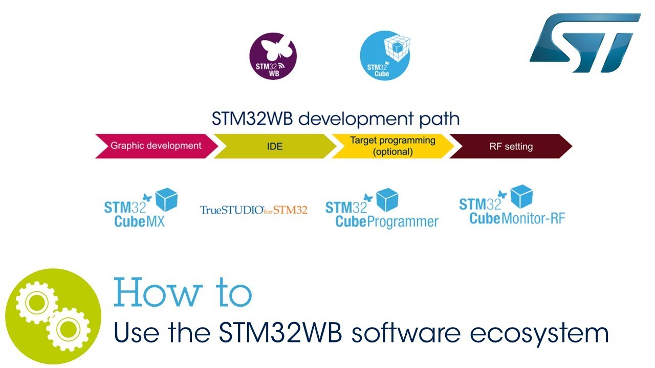 How to develop with the STM32WB