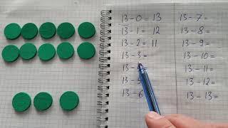 Вычитание из 13. Математика 1 класс