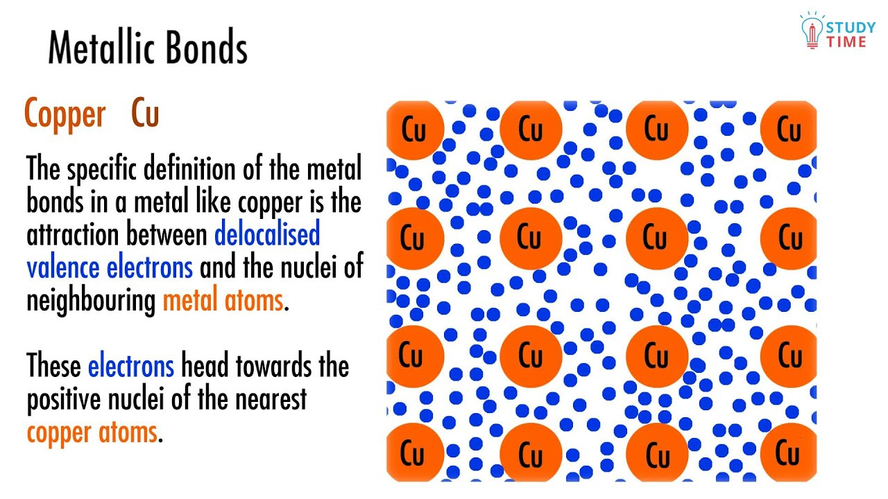 Metallic Substances  8  12