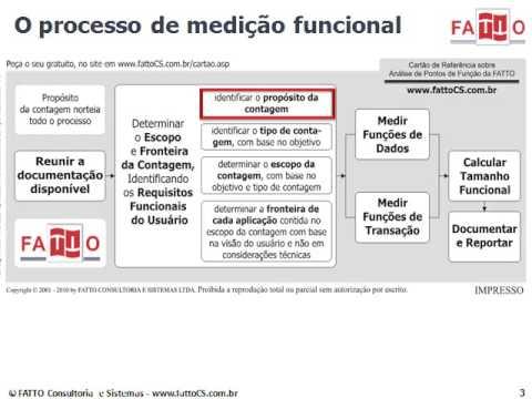 o-processo-de-medição-funcional