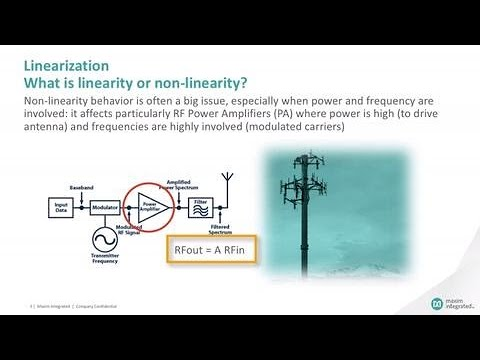 Fundamentals Of RF Power Amplifier Linearizers (RFPAL)