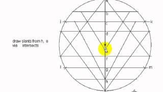 Draw Sri Chakra  Telugu Part-1