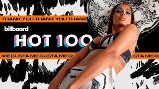 ANITTA entra pela PRIMEIRA VEZ na Billboard Hot 100 e agradece seus fãs, Cardi B e Myke Towers