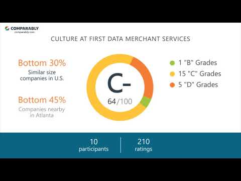 Working at First Data Merchant Services - May 2018 - YouTube