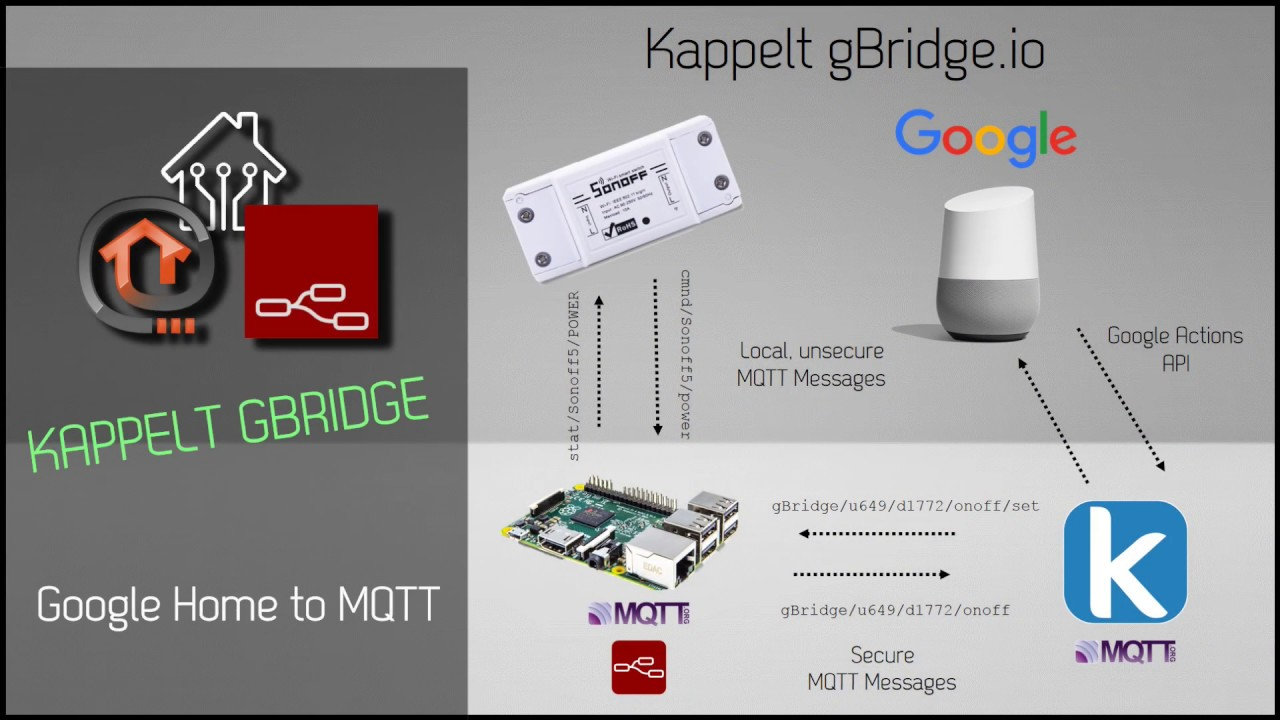 Google Home to MQTT: control all your IoT device with Google via gBridge io