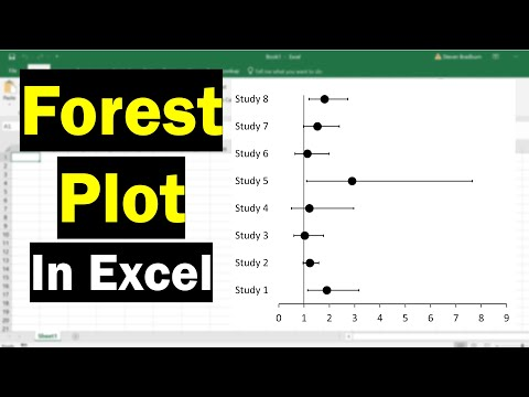 How To Create A Forest Plot In Excel (Odds Ratios)