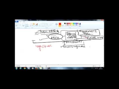Landlaw Tutorial - Registered land: Trusts of land.Part one