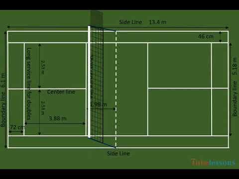 Badminton Court Measurement Badminton Net Height Youtube