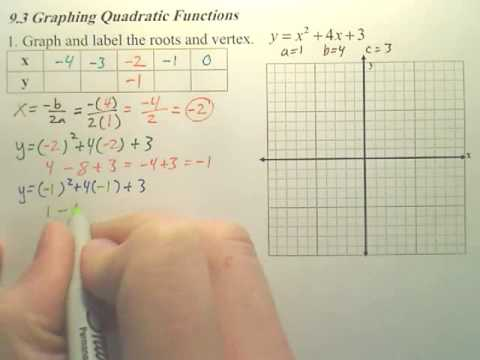 93a graphing quadratic functions algebra 1 - Graphing Quadratic Functions Worksheet