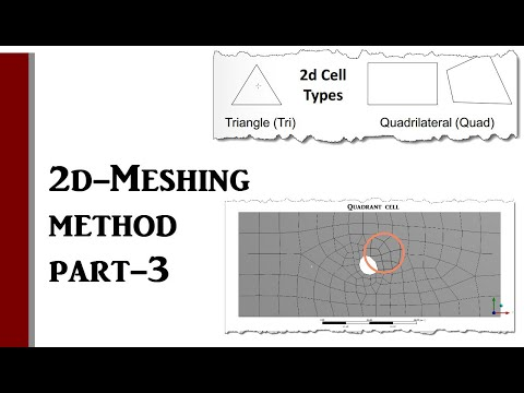 ANSYS Tutorial- Meshing Type-2D Mesh-Part-3 - YouTube