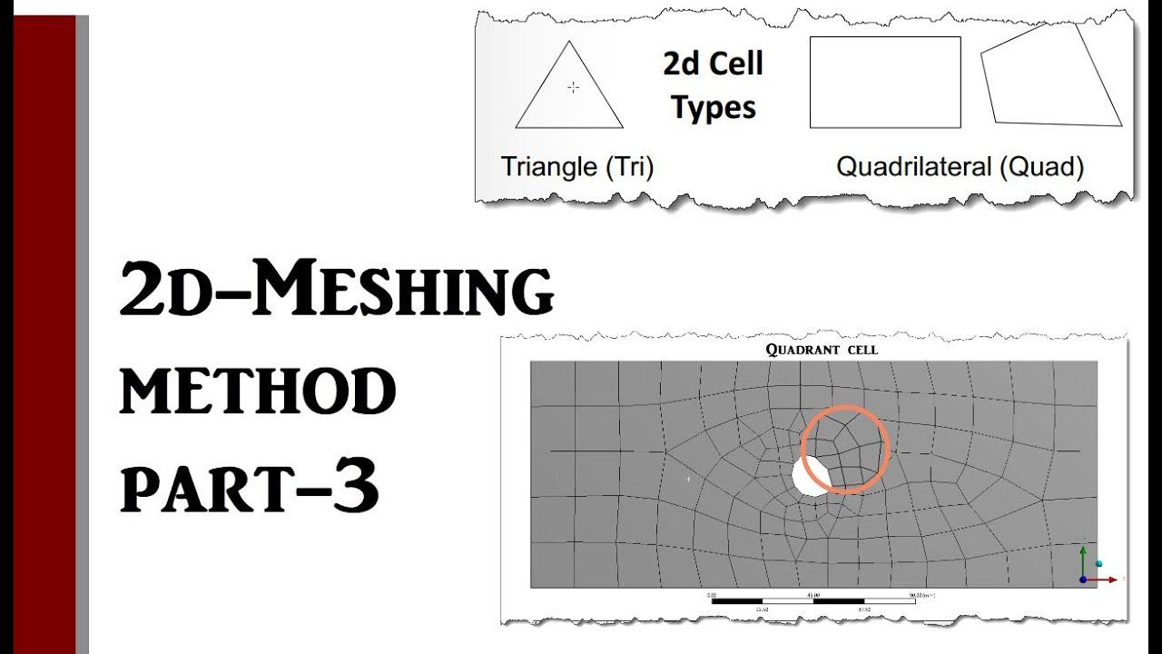 ANSYS Tutorial- Meshing Type-2D Mesh-Part-3