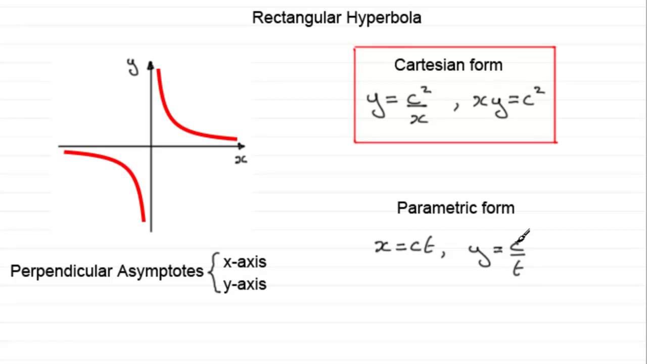 Rectangular Hyperbola Cartesian And Parametric Forms