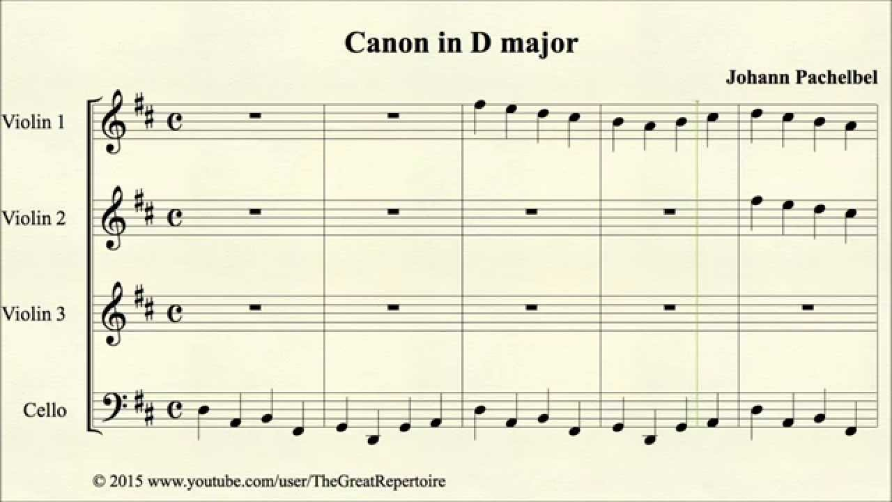 canon in d major His most famous work, the canon in d major, is one of the most famous orchestral works see more trivia.