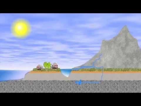 Wo Kommt Unser Wasser Her