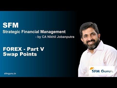 Forex Basics Part 5 - Swap Points