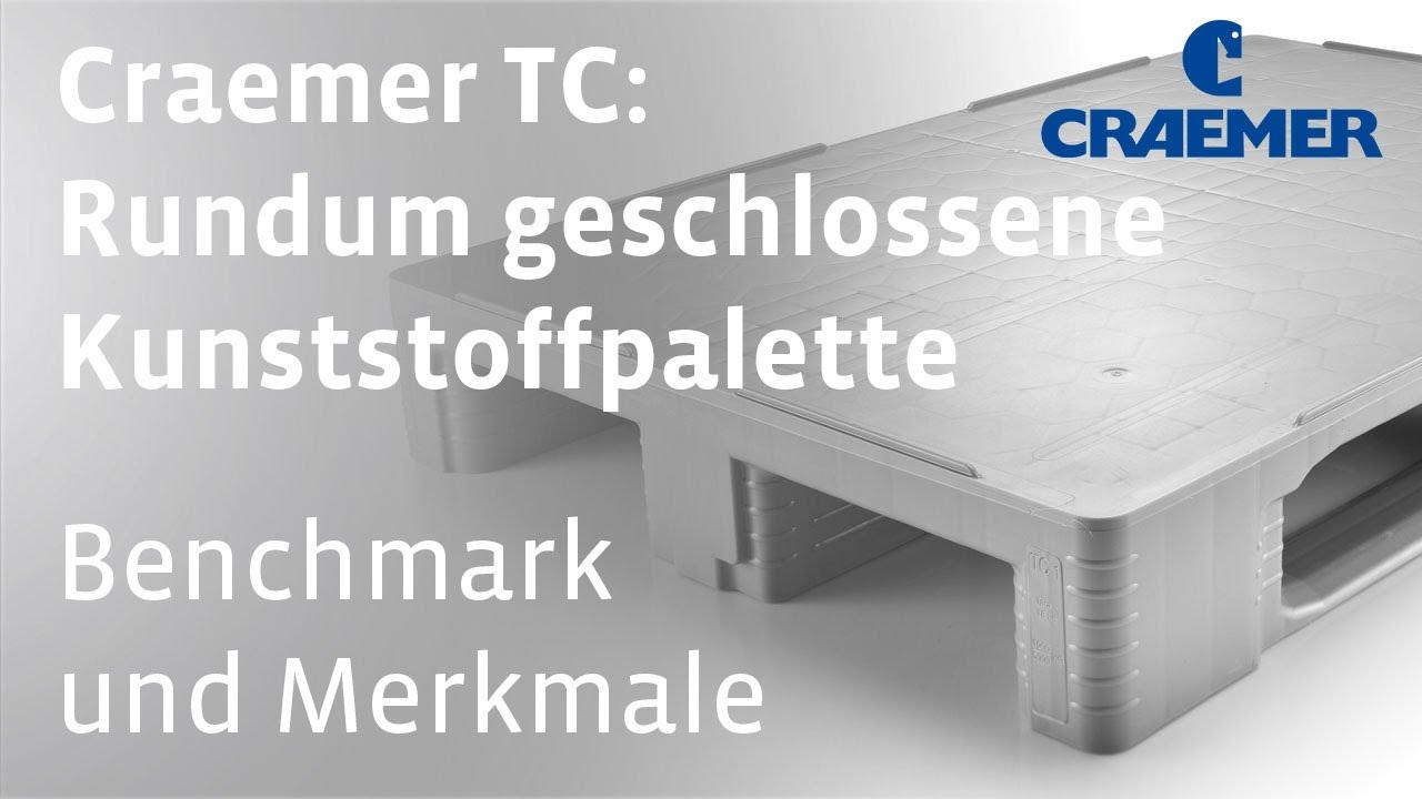 TC Geschlossene Kunststoffpalette