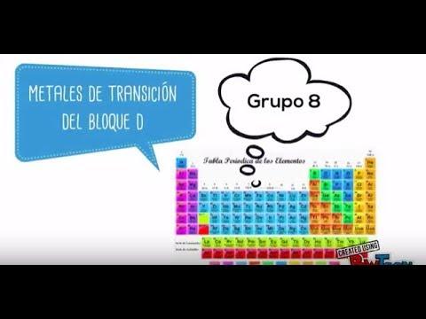 Grupo 8 de la tabla peridica propiedades fsicas y qumicas grupo 8 de la tabla peridica propiedades fsicas y qumicas emilia lamarca urtaz Images
