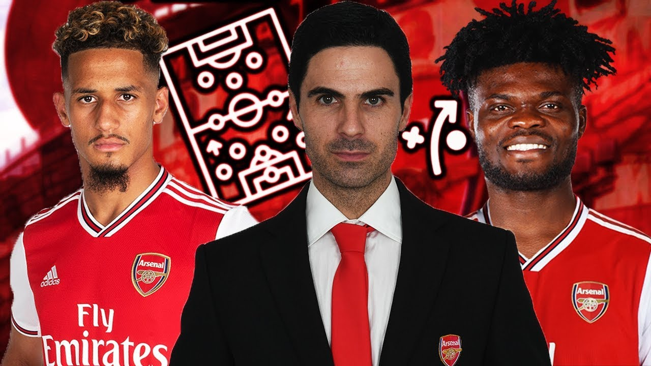 Arsenal PREDICTED LINEUP 2020/21| Predicted Lineup, Transfers & Tactics - YouTube