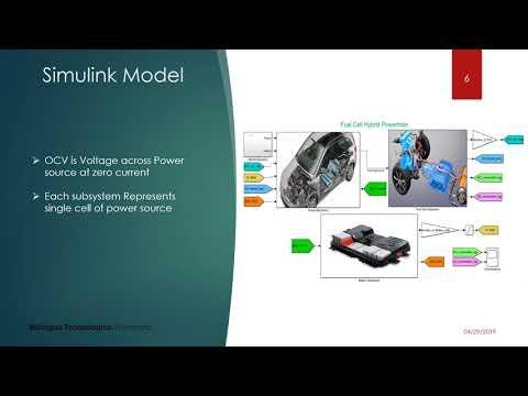 Fuel Cell Hybrid Powertrain Modelling