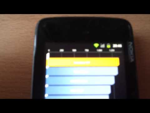 Nokia N900 Multiboot Maemo + Android