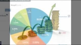 Lån, valuta och valutaomräknare   FOREX Bank