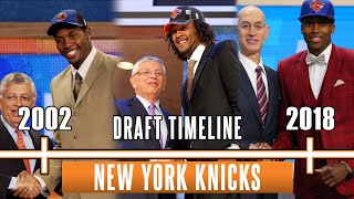 How The New York Knicks WASTED Nearly 40 Draft Picks since 2002