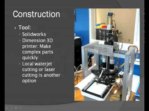 Rapid Prototyping of Advanced Mechatronic Systems