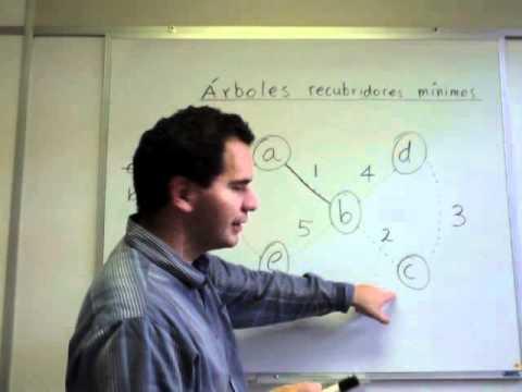 21-Árboles recubridores mínimos-02-Algoritmo de Kruskal