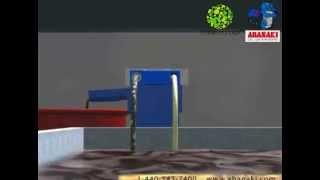 Skimmer Abanaki TubeTastic(Скиммер нефтесборщик Abanaki TubeTastic - компактный трубчатый скиммер для работы в труднодоступных местах. http://www.te..., 2013-06-13T10:42:34.000Z)