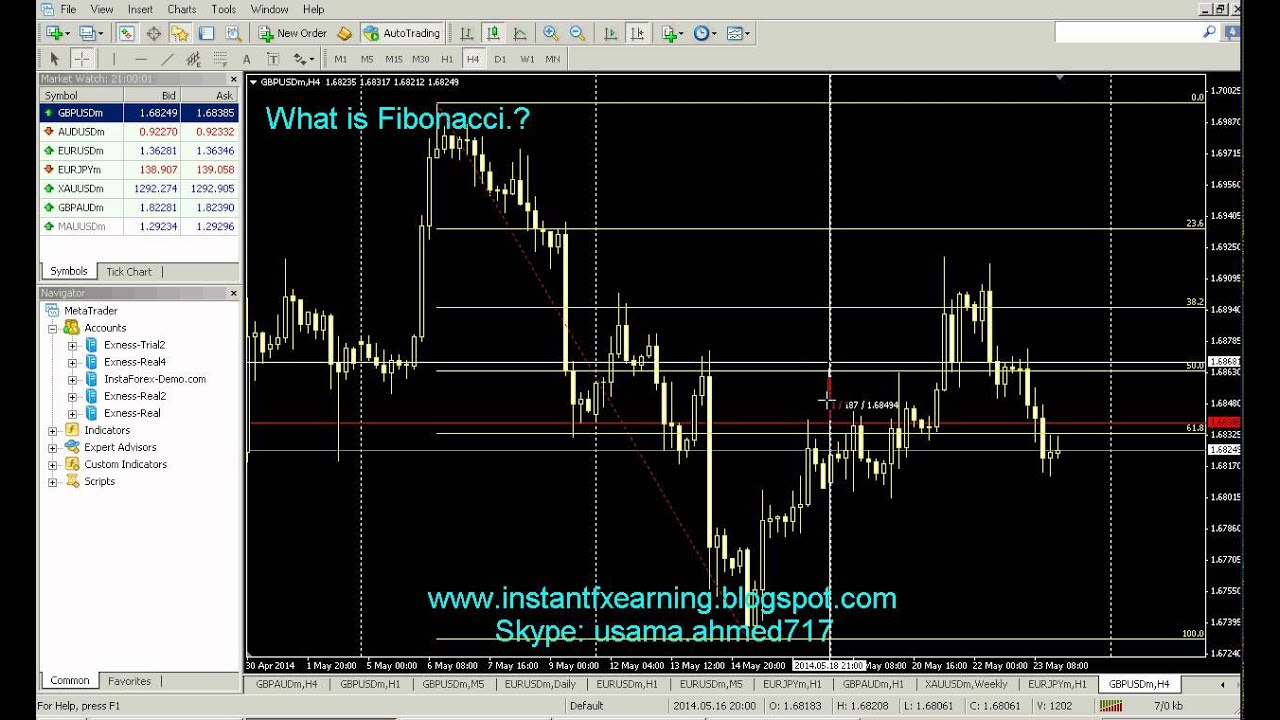 How safe is forex trading