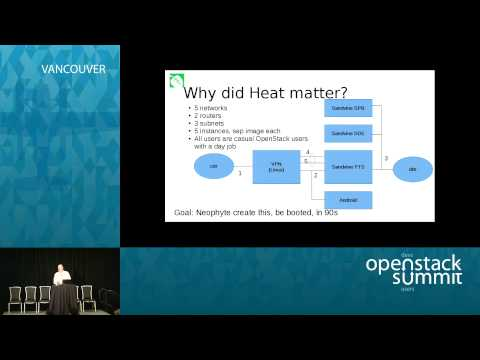 From hardware to NFV: lessons learned in deploying an OpenStack reference at scale