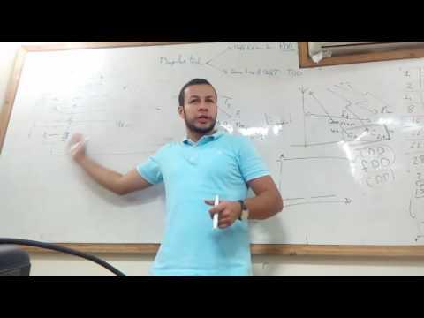 session 9 - 3G (UMTS) Network part3 - المحاضرة 9 الجزء 3