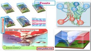 C11-Air masses,Clouds-Cumulonimbus,Nimbostratus,Fronts upsc ias-Stationary,Cold,Warm Fronts