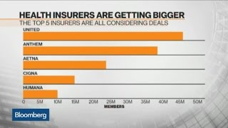Why the Top 5 Health Insurers Are Considering Deals