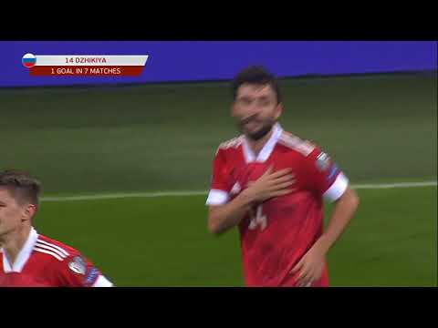 Slovenia Russia Goals And Highlights