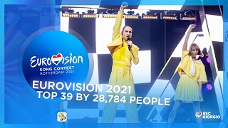 Eurovision 2021: Top 39 by 28,784 People