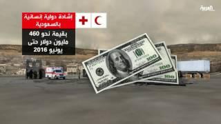 الهلال الأحمر: السعودية الأولى عالميا في دعم العمل الإنساني