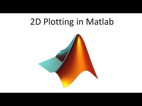 2D Plotting in Matlab - YouTube