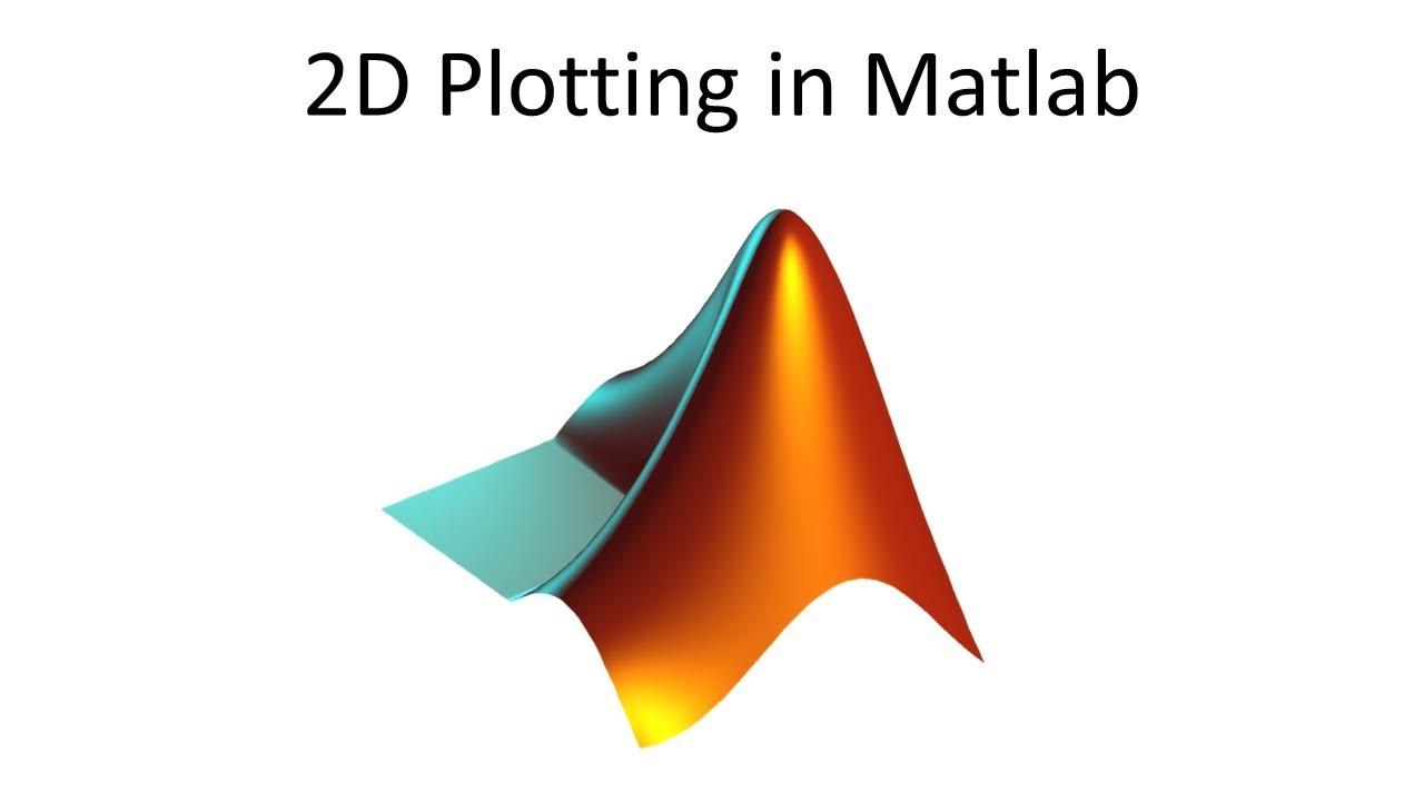 2D Plotting in Matlab