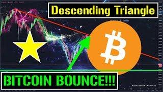 Bitcoin Major Push!!! | Continuation or Breakout?!