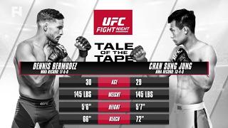UFC Fight Night Houston Preview Show: Dennis Bermudez vs. Korean Zombie