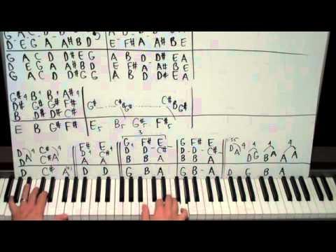 Piano Lesson You Are By Colton Dixon Tutorial Correct Youtube