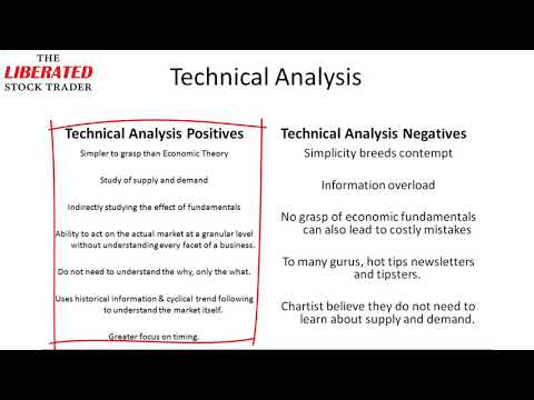 01-04: The Pros & Cons of Technical Analysis of Stock Charts