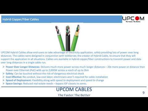U-D(ZN)BH B2ca Fiber Optic Cable