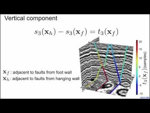 Moving faults while unfaulting 3D seismic images