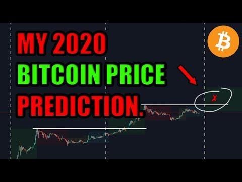My 2020 Bitcoin Price Prediction 🚀