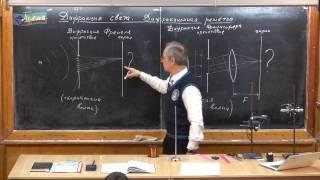 Урок 419. Дифракция света. Дифракционная решетка